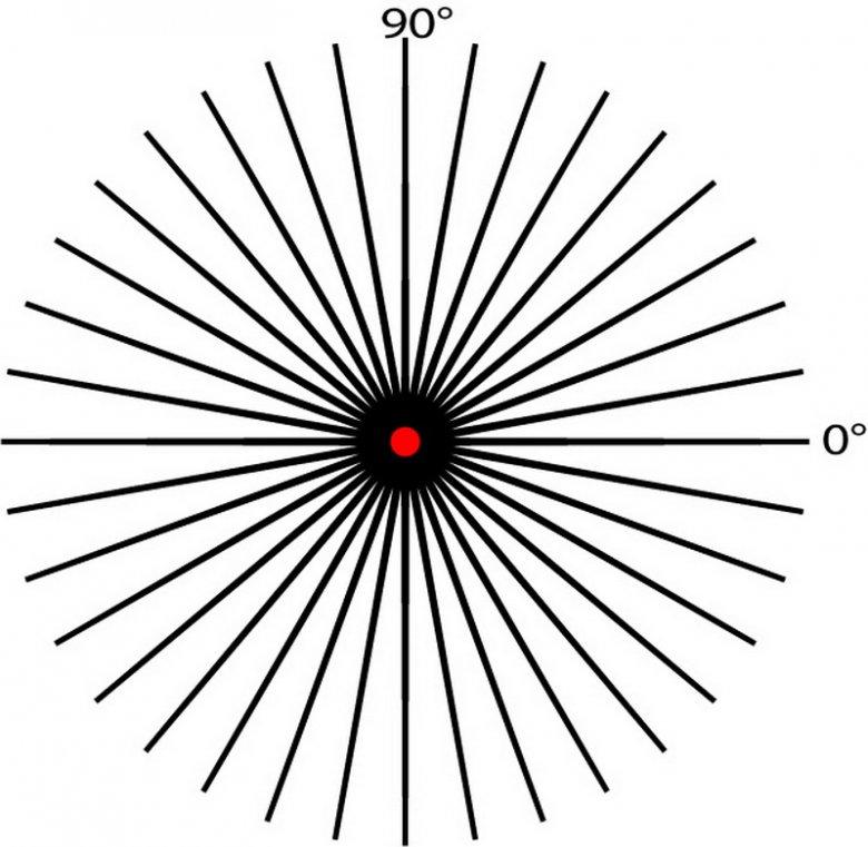 Межрегиональная клиника лазерной коррекции зрения а тихова